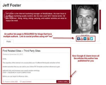 Why Blogs that Allow Guest Posts Will Be Penalized in 2013 | Content Strategy |Brand Development |Organic SEO | Scoop.it