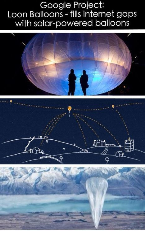 Solar Powered Balloons Bring Internet Connectivity to Remote Communities | Google Project Loon | Targeting Social Determinants  of Health (social gradient, stress, early life, social exclusion, work, unemployment, social support, addiction, food, transport) | Scoop.it