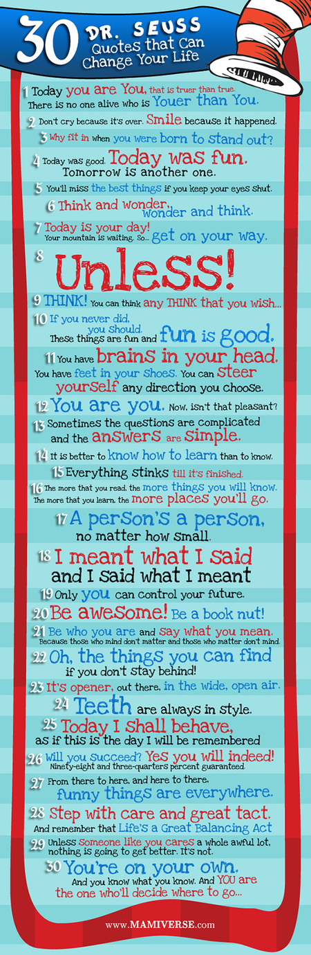 [infographic] 30 Positive Inspirational Quotes From Dr. Seuss | Motivational Phrases | Scoop.it