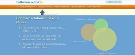 7 aplicaciones para sacarle mayor provecho a tu cuenta en Twitter | Cajón de sastre Web 2.0 | Scoop.it