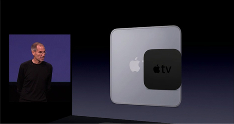 Apple TV iOS Apps Finally Coming? [Placeholder Name In Apple App Store Leads To Speculation That Jobs & Co. Will Finally Unleash Apps On Their Set-Top Box]   TFTS Technology, Gadgets & Curiosities   12 facts about science and technology that you probably did not know   Scoop.it