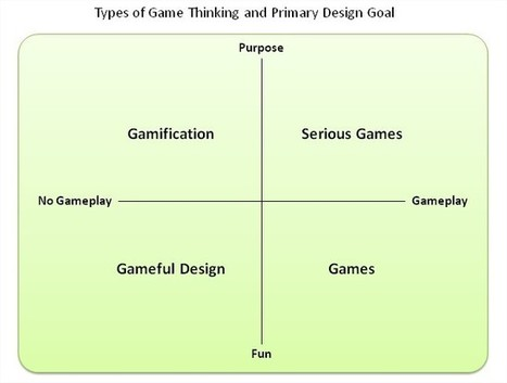 What's the difference between Gamification and Serious Games? | #SeriousGame #Gamification by @daverage | Serious Game | Scoop.it