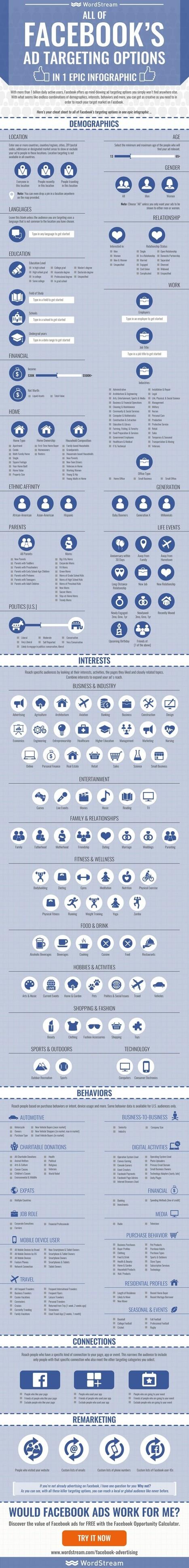 [Infographie]Facebook : Les options de ciblage publicitaire | Social Media Curation par Mon Habitat Web | Scoop.it