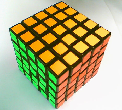 Know the Magic of Permutation & Combination | Top Five of Any thing | Scoop.it