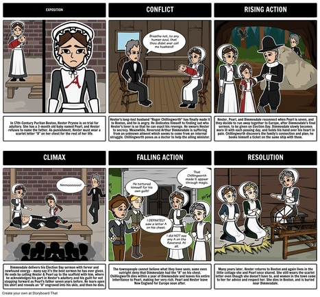 the many symbolism used in the book the scarlet letter