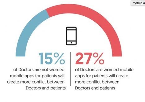 Applications médicales : une confiance en hausse chez les médecins | L'Atelier : Accelerating Business | Fructoze | Scoop.it