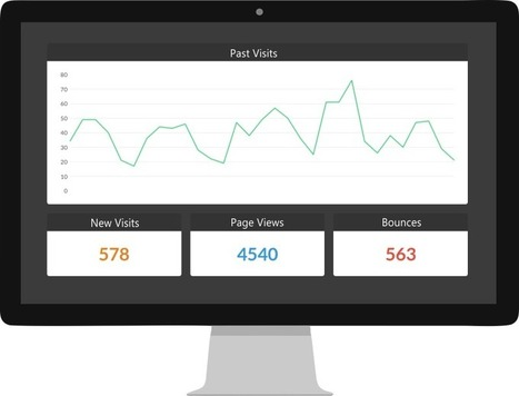 OOcharts • The Simple API for Google Analytics™ | Good stuff online | Scoop.it