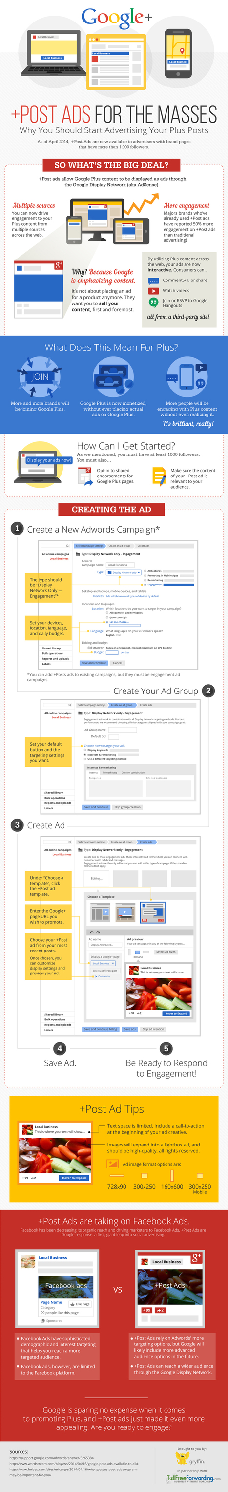 How To Turn Google Plus Content Into +Post Ads On GDN | CrowdFunding | Scoop.it
