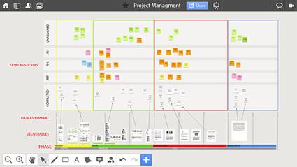 Online whiteboard & online collaboration tool | RealtimeBoard | Pédagogie Idées et techniques | Scoop.it