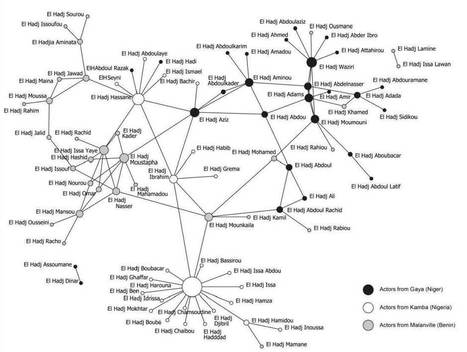 How can social network analysis help tackle West Africa's challenges? | networks and network weaving | Scoop.it