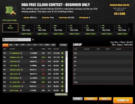 The Draft Kings Approach To Handicapping Horse Races - Super Hi Five | horse racing | Scoop.it