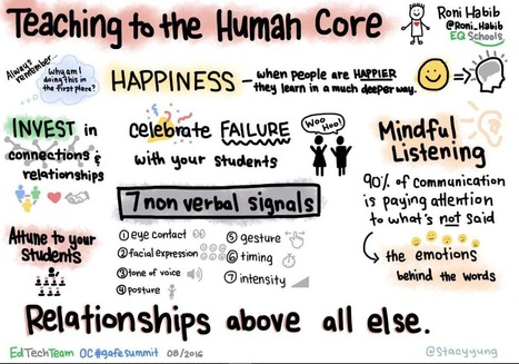 Teaching to the Human Core | #Empathy #Happiness #Relationships #Listening | Learning Molecules | Scoop.it