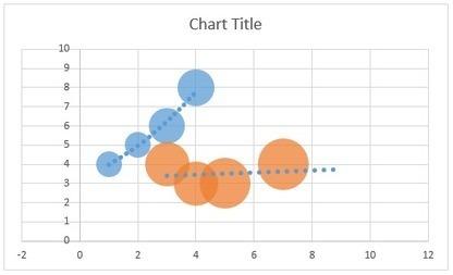 Trendline formatting bug in Excel 2013 and the secret of The FrankensTeam - E90E50fx   FrankensTeam's Excel Collection   Scoop.it