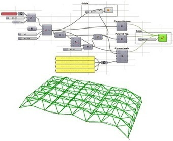 Rhino News, etc.: Parametric Space Frame Tutorial using PanelingTools for Grasshopper | Architecture and Design | Scoop.it