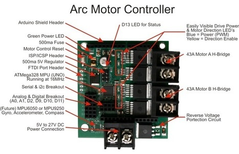 Arduino Motor Shield, Arc-Controller Launched By Arc Robotics (video) - Geeky gadgets | Raspberry Pi | Scoop.it