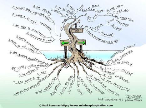 Mapas Mentales y su Relación con el Marcador Pearltrees   ¿Qué es la curaduría de contenidos?   Scoop.it