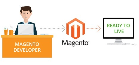 Best Magento Theme Design For Your eCommerce Stor | Magento Developers | Scoop.it