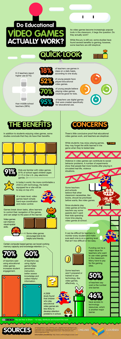 Infographic: Do Educational Video Games Actually Work? - AppNewser | gameboycott | Scoop.it