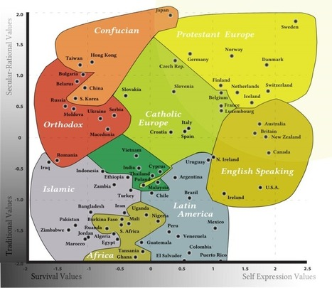 This Chart Explains Every Culture In The World | geo | Scoop.it