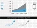[Infographie] Les chiffres du M-commerce et T-commerce en France   Innov'Active   Scoop.it