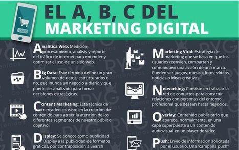 ¿Conoces los términos del Marketing Digital más frecuentes? | Infografías | Scoop.it