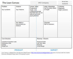 Free Blank Lean Canvas Template for PowerPoint | Free PowerPoint Templates 1 | Scoop.it