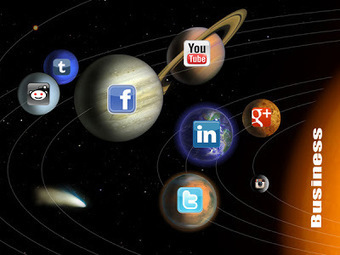 5 Trends in Social Media Impacting Business | Social Media Today | All about Web | Scoop.it