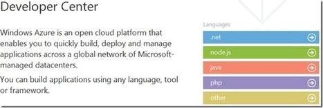 Synthèse des annonces Windows Azure de décembre – avec les liens ! | LdS Innovation | Scoop.it