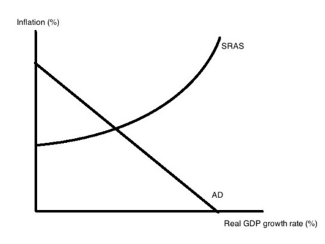 There is no 'fiscal cliff' in Japan – a simple AS-AD analysis | The Market Monetarist | Scoop.it