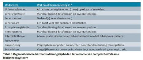 Mark Deckers: De bibliotheeksystemen zijn dood! Leve het bibliotheeksysteem! (tenminste... in Vlaanderen) : deel 3 | trends in bibliotheken | Scoop.it