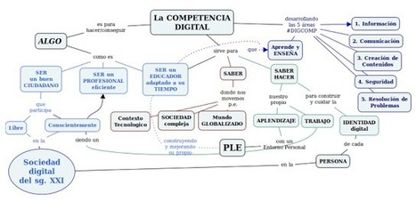 Competencia Digital Docente | EDUDIARI 2.0 DE jluisbloc | Scoop.it