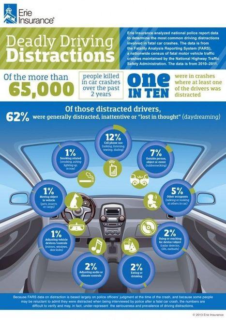 Defensive_Driving (defensivedrivin) | Defensive Driving | Scoop.it