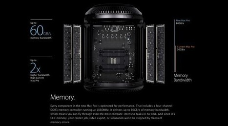 Apple's Redesigned Mac Pro is Unlike Any Computer You've Ever Seen | Mac Pro | Scoop.it