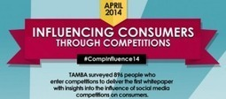 Is A Social Media Contest Right for Your Brand? [Infographic] | Digital Media Community | Scoop.it