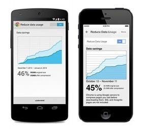 Chrome pour iOS et Android gagne la compression des données | Web development | Scoop.it