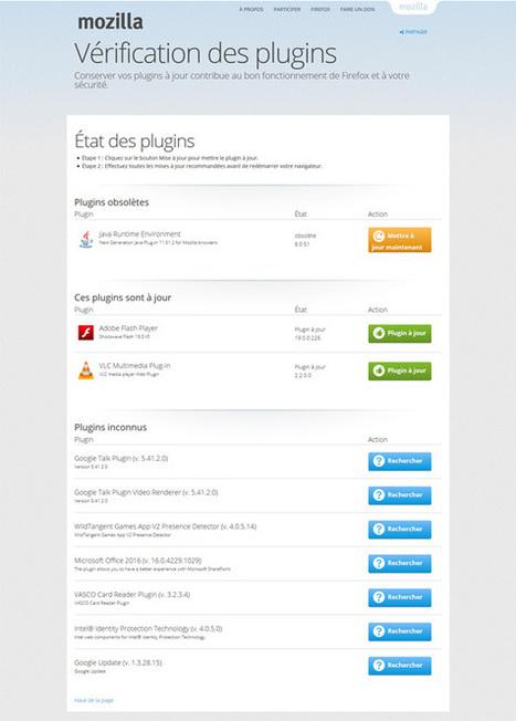 Gardez Firefox en bonne santé | Bertin Ngninteguia | Scoop.it