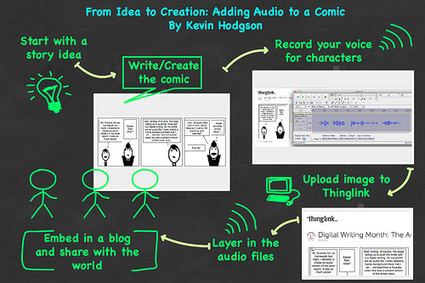 Digital Writing Month: The Audio Comic Strip | Innovation and Creative Thinking (through art) | Scoop.it