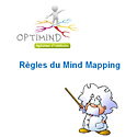 Managing with the brain in mind | Cartes mentales | Scoop.it