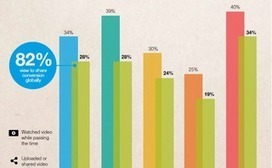 Native Mobile Experience More Effective Than Banner Ads: Study   consumer engagement   Scoop.it