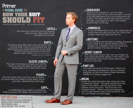 Well-Groomed Tutorial: How a Suit Should Fit ~ Well-Groomed | Azrim: Az Designer Az You | Scoop.it