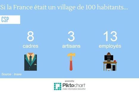 Les cinq chiffres qui dressent le portrait du marché du travail en France | Ecologie & société | Scoop.it