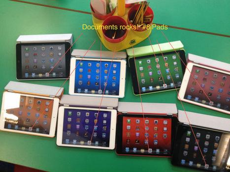 #8iPads | Pool Academy iPads | Scoop.it