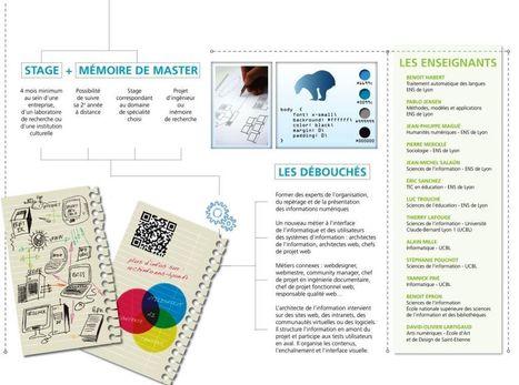 Master en architecture de l'information (site et candidatures) - Bloc-notes de Jean-Michel Salaün | Outils et  innovations pour mieux trouver, gérer et diffuser l'information | Scoop.it
