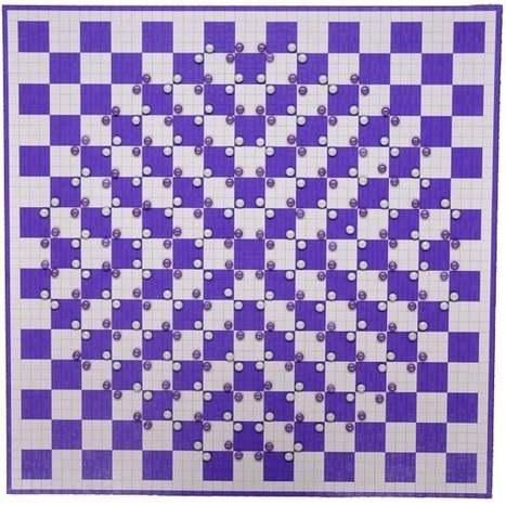 The Bulge Illusion:  How to Trick Your Brain With M&Ms   The brain and illusions   Scoop.it