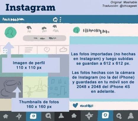 Las medidas perfectas para tus imágenes en redes sociales | Educacion, ecologia y TIC | Scoop.it