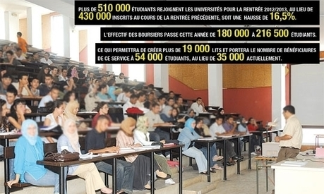 Rentrée 2012-2013 : Plus de 510 000 étudiants inscrits dans les universités marocaines | Higher Education and academic research | Scoop.it