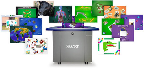 SMART Table interactive learning center - SMART Technologies | Multi Touch Technology | Scoop.it