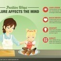 8 Positive Ways Failure Affects the Mind - Online College Courses | iEduc | Scoop.it