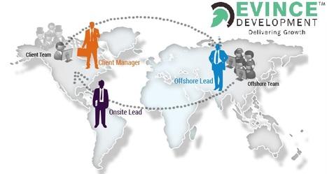 Our Global Clients of Evince Development Pvt.Ltd | eCommerce Websites, Software Development Company | Scoop.it