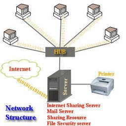 Comunicación de la información - Alianza Superior | Comunicación de la información | Scoop.it